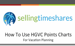 HGVC Points chart video thumbnail