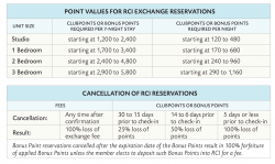 POINT VALUES FOR RCI EXCHANGE RESERVATIONS