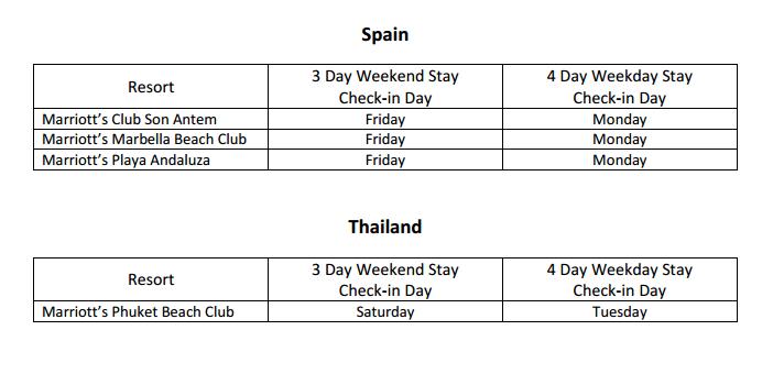Marriott Split Week Usage spain and thailand