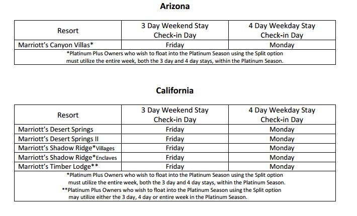 Marriott Split Week Usage arizona california