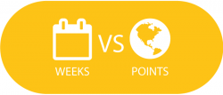 marriott-points-versus-weeks-buying-resale