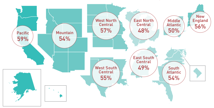 unused vacation time by region